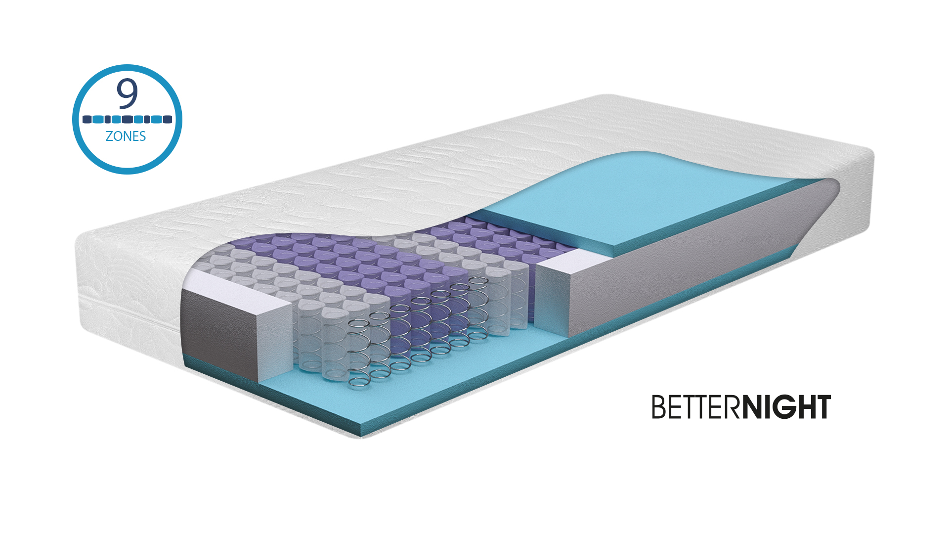 Matelas à ressorts ensachés Lucca de Better Night HR40